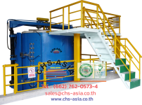 Pit Type Furnace Systems